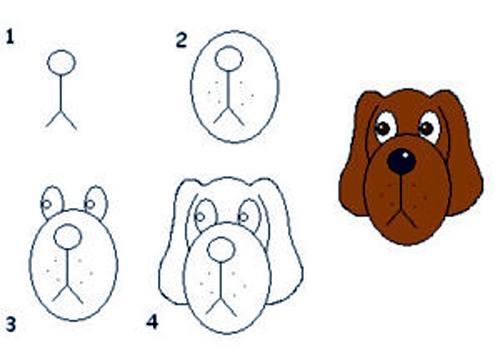 Drawing tutorial: How to Draw an Easy Dog's Eye