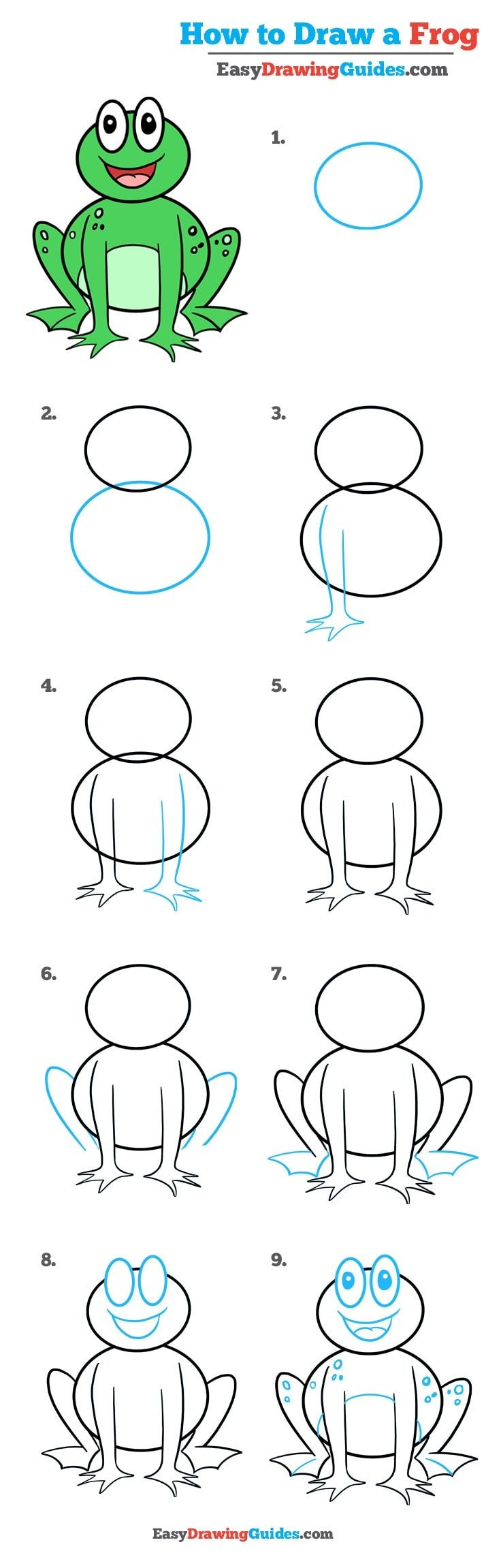 How to Draw Frog