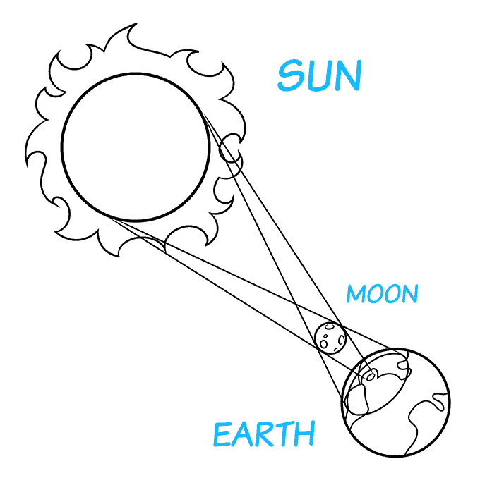 How to Draw a Solar Eclipse Step 09